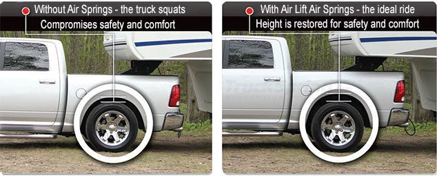 image of truck with and without air lift air bags
