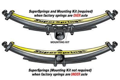 SuperSpring Helper Spring Kit - Heavy Duty - SSA17