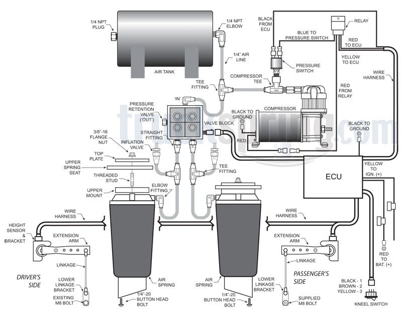 chevy trailer wiring diagram wirdig air ride pressor wiring diagram together bmw x5 self leveling