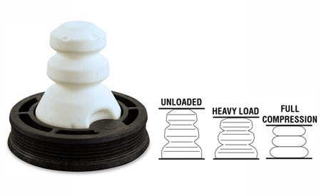 load lifter 5000 ultimate product cutaway view