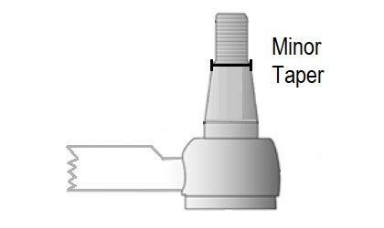 Minor Taper