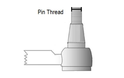 Pin Thread