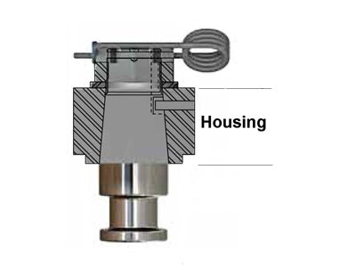 Holland 5 Inch Housing for 2 Inch Removable Series Kingpin KP-0439