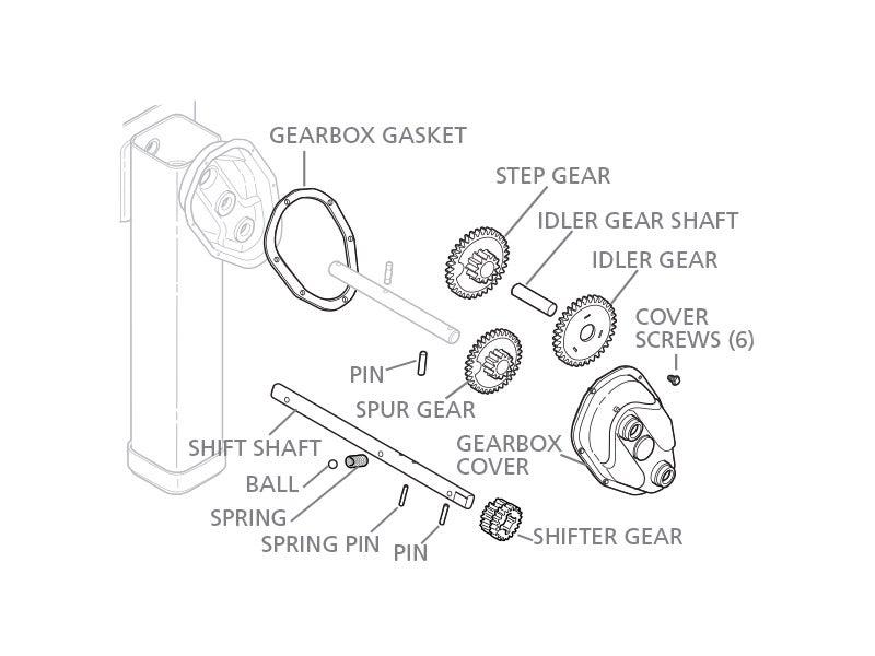 Holland Gear Box Kit Rk 11287