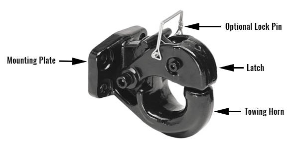 Pintle Hook Components