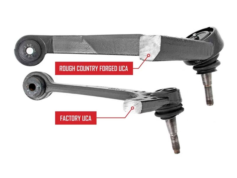 Upper Control Arms | Rough Country | GM