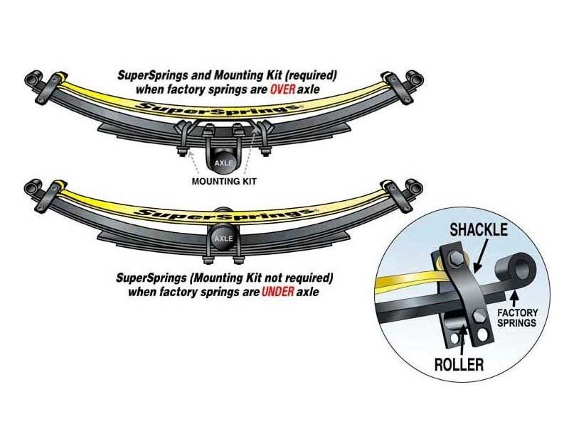SuperSpring Helper Spring Kit | Rear Axle | 2250 lbs  Capacity