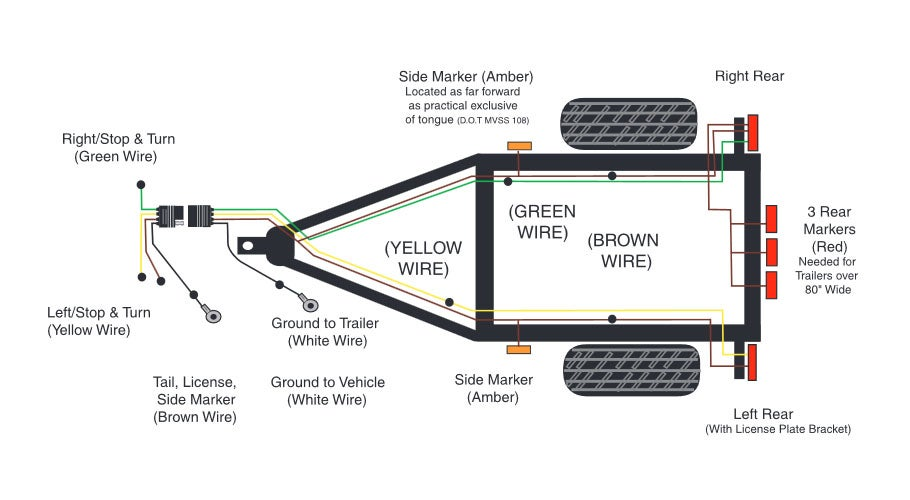 Trailer Wiring Diagram - Wiring Diagrams For Trailers on