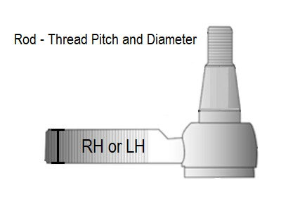 Rod - Thread Pitch & Diameter