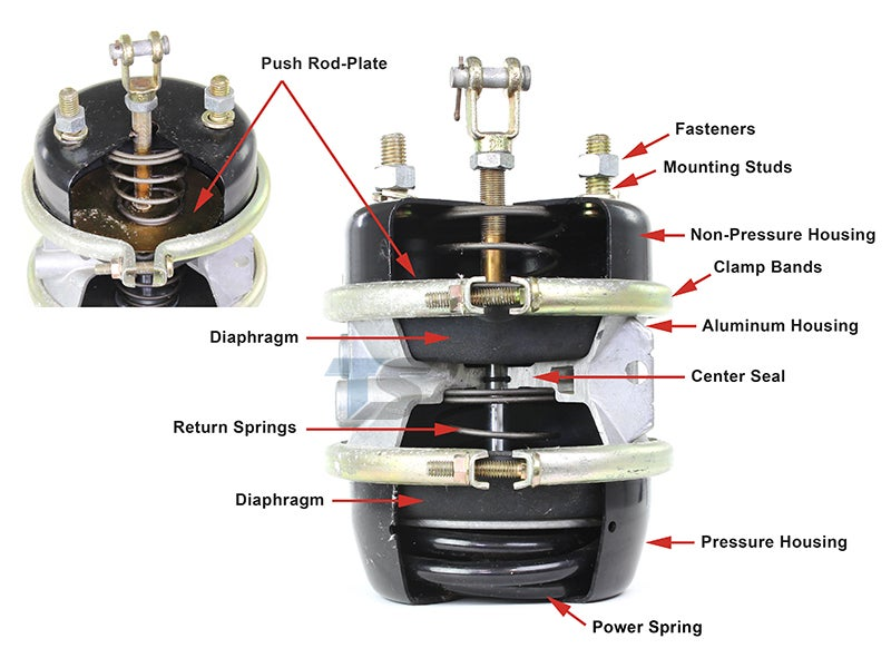 cut-away photo of spring brake chamber