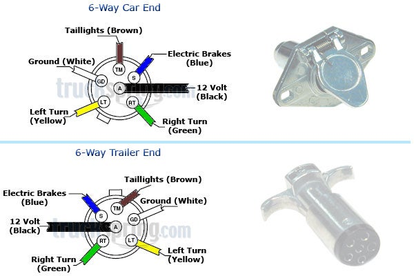 Trailer Wiring Diagrams, Trailer Wiring Information, Trailer ...