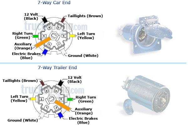 7 Way Trailer Plug Wiring Diagram Gmc from www.truckspring.com