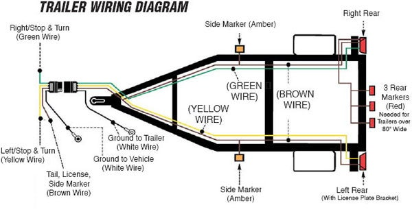 trailer wiring diagrams  trailer wiring information