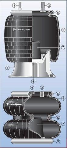 Firestone air spring